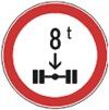 Çka tregon kjo shenjë e trafiku?