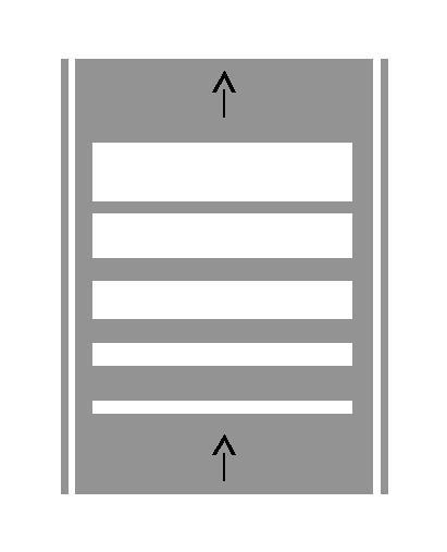 Sinjalistika e paraqitur në figurë ndalon kalimin e mjeteve mbi të.