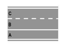 Sinjalistika horizontale, si në figurë, lejon qarkullimin e mjeteve në korsinë A të emergjencës, kur ajo është e lirë.