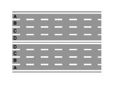 Sinjalistika horizontale e paraqitur në figurë tregon një rrugë me një karrexhatë, e cila është me një sens lëvizje.