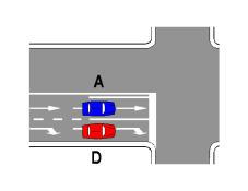 Sipas sinjalistikës në figurë, mjeti A është i detyruar të lëvizë drejt.