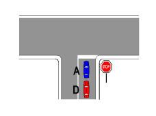 Sipas sinjalistikës në figurë, mjeti A është i detyruar të ndalojë në kryqëzim për të zbatuar urdhrin e sinjalit
