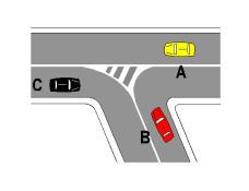 Sipas sinjalistikës në figurë, mjeti C duhet të shkojë drejt duke i dhënë përparësi mjetit B.