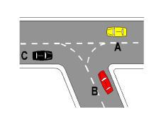 Sipas sinjalistikës në figurë, mjeti A lejohet të kthehet majtas para se të kalojë mjeti C.