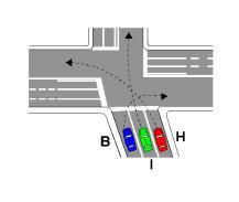 Sipas sinjalistikës në figurë, mjeti B lejohet të kthehet djathtas.
