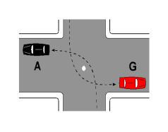 Në figurë tregohet një kryqëzim i rregulluar me rrethrrotullim.