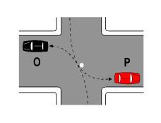 Në figurë tregohet një kryqëzim ku zbatohet rregulli i dhënies së përparësisë nga e djathta.