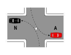 Në figurë tregohet se mjetet A dhe N kanë kaluar kryqëzimin në mënyrë të rregullt.