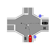 Sipas situatës në figurë, mjeti H për t'u kthyer majtas duhet ta lerë qendrën e kryqëzimit djathtas.