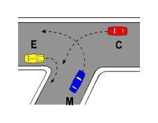 Në kryqëzimin e paraqitur në figurë, radha e kalimit të mjeteve është: E, M, C.