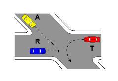 Në kryqëzimin e paraqitur në figurë, mjeti T kalon i fundit.