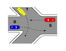 Në kryqëzimin e paraqitur në figurë, radha e kalimit të mjeteve është: S, B, T.