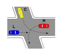 Në kryqëzimin e paraqitur në figurë, radha e kalimit të mjeteve është: H, C, L.