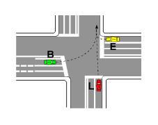 Në kryqëzimin e paraqitur në figurë, mjeti L kalon i pari sepse i duhet të lëvizë drejt.