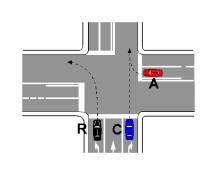 Në kryqëzimin e paraqitur në figurë mjetet R dhe C kalojnë njëkohësisht që t'i hapin rrugë mjetit A.