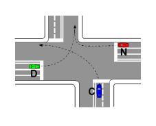 Në kryqëzimin e paraqitur në figurë, radha e kalimit të mjeteve është: N dhe C njëkohësit, pastaj D.