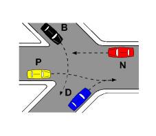 Në kryqëzimin e paraqitur në figurë, radha e kalimit të mjeteve është: D, B, N, P.