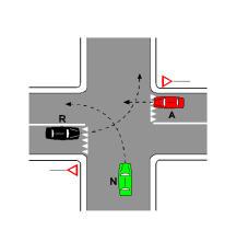 Në kryqëzimin e paraqitur në figurë, radha e kalimit të mjeteve është: N, R, A.