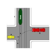 Në kryqëzimin e paraqitur në figurë, mjeti A kalon pas tramvajit T.