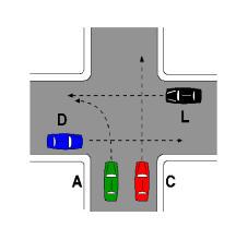 Në kryqëzimin e paraqitur në figurë, radha e kalimit të mjeteve është: C, A, D, L.