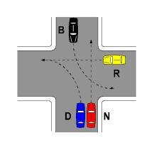 Në kryqëzimin e paraqitur në figurë, mjeti D duhet t'i japë përparësi mjetit B.