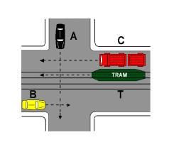 Në kryqëzimin e paraqitur në figurë, mjeti C kalon i fundit.