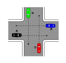 Në kryqëzimin e paraqitur në figurë, i jepet të drejtë njërit nga mjetet, pastaj të tjerët zbatojnë rregullin e dhënies përparësisë nga e djathta.