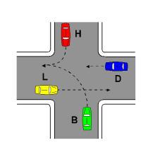 Në kryqëzimin e paraqitur në figurë, mjeti L duhet t'i japë përparësi mjetit B.