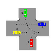 Në kryqëzimin e paraqitur në figurë, mjetet duhet të kalojnë sipas radhës: P, D, B, L.