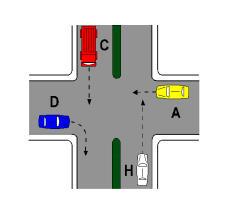 Në kryqëzimin e paraqitur në figurë, mjeti C kalon i pari.