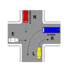 Në kryqëzimin e paraqitur në figurë, mjeti R ka përparësi ndaj mjeteve të tjera.