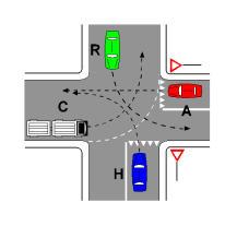 Në kryqëzimin e paraqitur në figurë, mjeti A duhet të presë kalimin e mjeteve C dhe R.