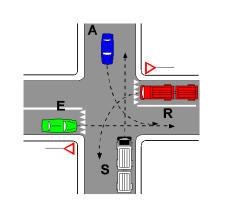 Në kryqëzimin e paraqitur në figurë, mjeti A kalon i fundit.