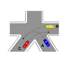 Në kryqëzimin e paraqitur në figurë, mjeti A kalon kryqëzimin pas mjetit R.