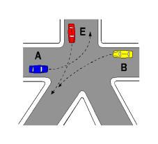 Në kryqëzimin e paraqitur në figurë, mjeti B kalon i fundit.