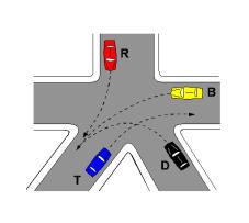 Në kryqëzimin e paraqitur në figurë, radha e kalimit të mjeteve është: R, B, D, T.