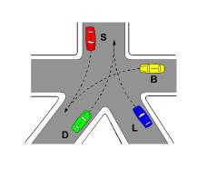 Në kryqëzimin e paraqitur në figurë, mjeti L kalon i fundit.