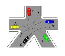 Në kryqëzimin e paraqitur në figurë, mjetet C dhe V kalojnë njëkohësisht.