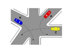 Në kryqëzimin e paraqitur në figurë, mjetet N dhe A kalojnë njëkohësisht dhe pastaj kalon mjeti C.