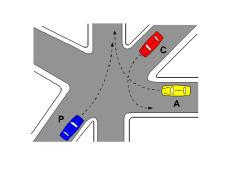Në kryqëzimin e paraqitur në figurë, mjeti P kalon pas mjeteve C dhe A.
