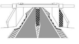 Shiritat e pjerrët bardh e zi, të vendosur në sipërfaqe vertikale, si në figurë, tregojnë pengesë brenda karrexhatës.